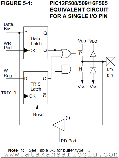 pic 12f508 gpio pin schematic