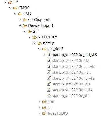 STM32 Project From Scratch on Eclipse – TECH Inside