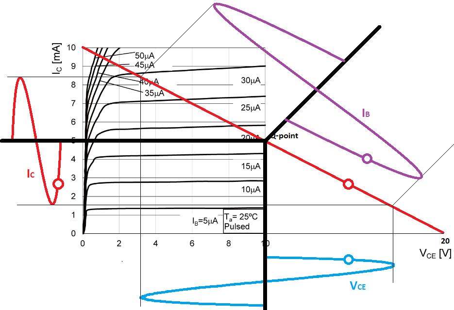 Transistor-101: Practical Common Emitter Amplifier Design – TECH Inside